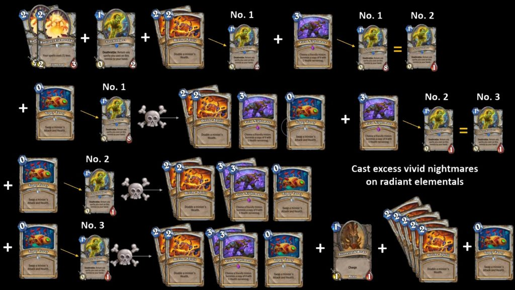 reddit hearthstone for beginners guide and resource