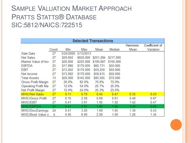 valuation guide for goodwill donors 2013